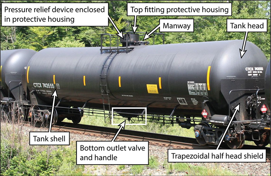 General service Class 111 CPC 1232 tank car arrangement